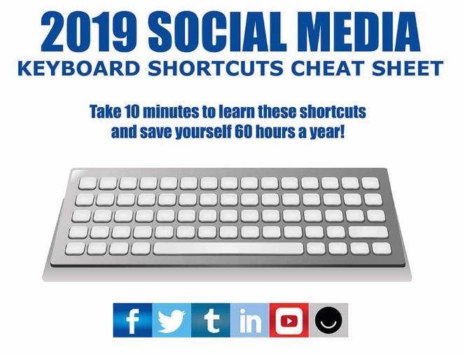 Infografik zu Tastaturbefehlen für soziale Netzwerke